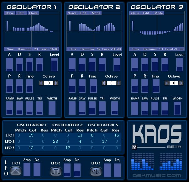 FREE VST download DSK KaoS : DSK Music